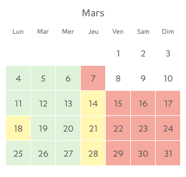 Disponibilité pour Mars
